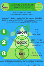 growing-up-healthy-infographic-v6-png